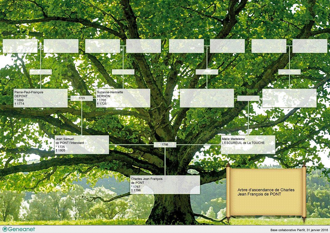 1 arbre charles jean francois depont