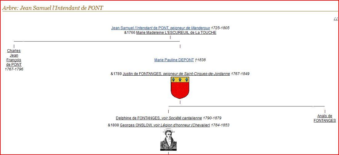 2 jean samuel depont 1725 1